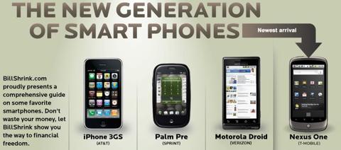 Новое поколение смартфонов