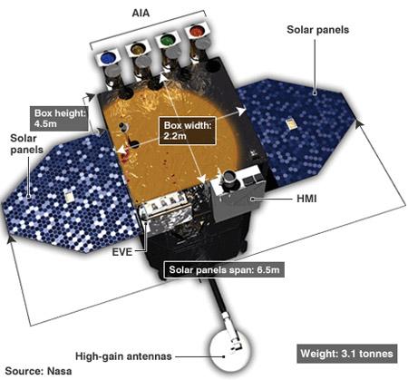 NASA показала снимки Солнца сверхвысокого разрешения