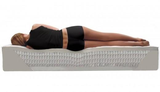 Пружинные матрасы – лучший вариант для глубокого, полноценного сна!