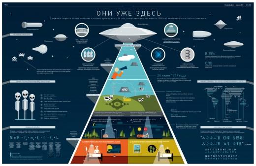Инфографика: новые технологии на службе социального знания
