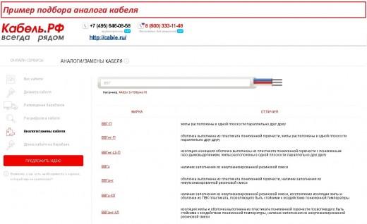 Нужен аналог кабеля? Есть решение на сайте компании «Кабель.РФ»!