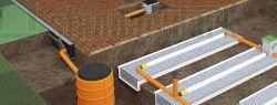 Стандартпарк представил проектное решение для частного строительства