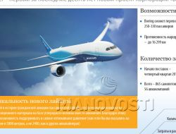 Первый полет Boeing 787 Dreamliner (видео)